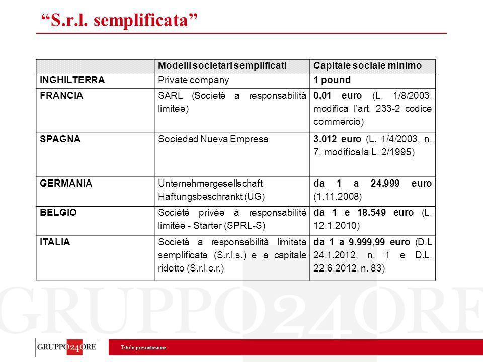 Titolo presentazione S.r.l. semplificata Modelli societari semplificatiCapitale sociale minimo INGHILTERRAPrivate company1 pound FRANCIA SARL (Societè