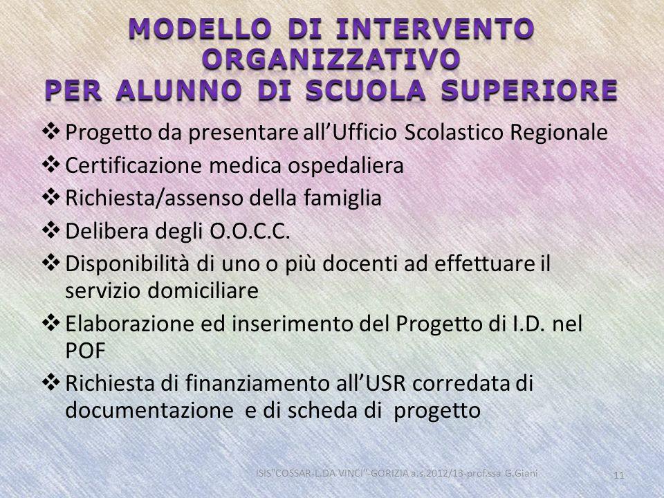 Progetto da presentare allUfficio Scolastico Regionale Certificazione medica ospedaliera Richiesta/assenso della famiglia Delibera degli O.O.C.C. Disp