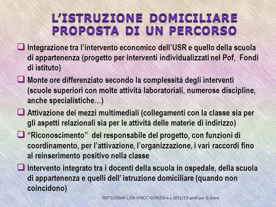 Integrazione tra lintervento economico dellUSR e quello della scuola di appartenenza (progetto per interventi individualizzati nel Pof, Fondi di istit