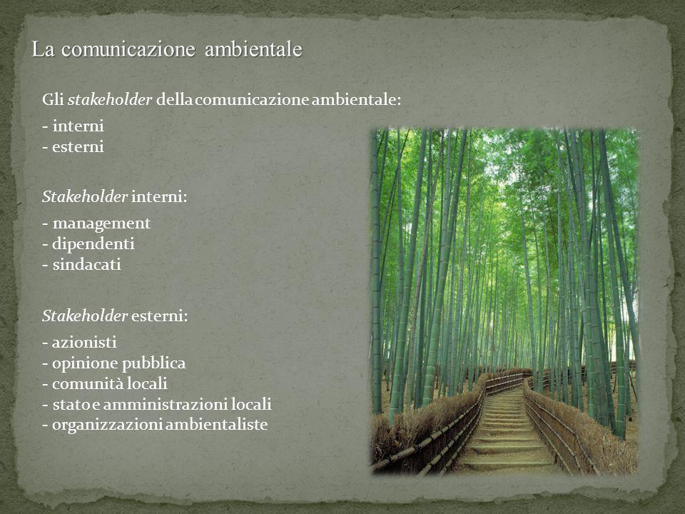 Stakeholder interni: - management - dipendenti - sindacati La comunicazione ambientale Gli stakeholder della comunicazione ambientale: - interni - est