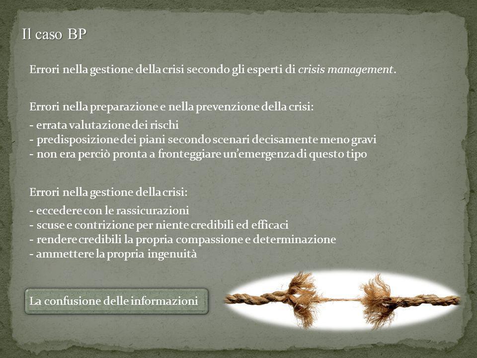 Il caso BP Errori nella gestione della crisi secondo gli esperti di crisis management. Errori nella preparazione e nella prevenzione della crisi: - er