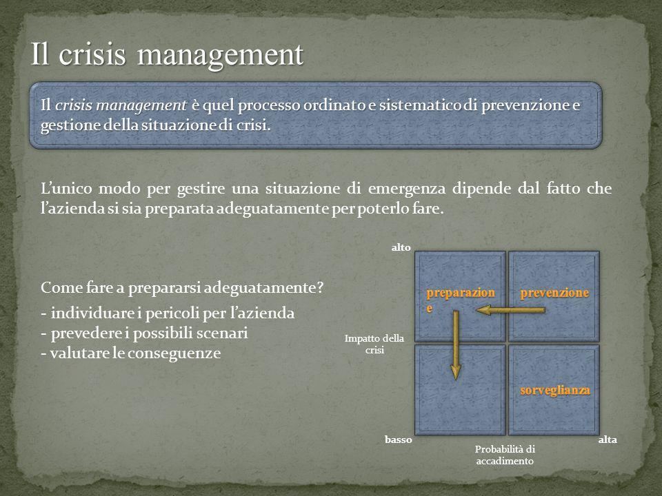 Il crisis management Il crisis management è quel processo ordinato e sistematico di prevenzione e gestione della situazione di crisi. Lunico modo per