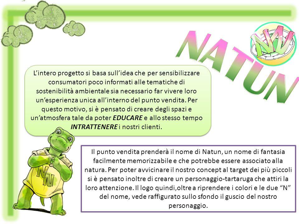 Il punto vendita prenderà il nome di Natun, un nome di fantasia facilmente memorizzabile e che potrebbe essere associato alla natura.