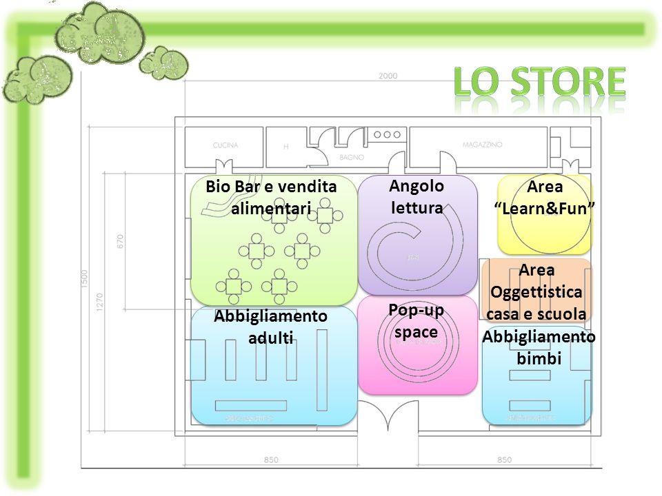 Bio Bar e vendita alimentari Abbigliamento adulti Angolo lettura Area Learn&Fun Abbigliamento bimbi Pop-up space Area Oggettistica casa e scuola