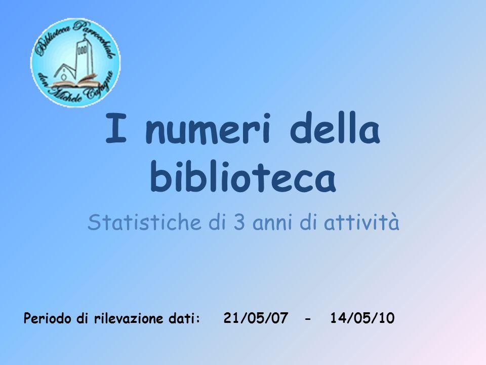 I numeri della biblioteca Statistiche di 3 anni di attività Periodo di rilevazione dati: 21/05/07 - 14/05/10