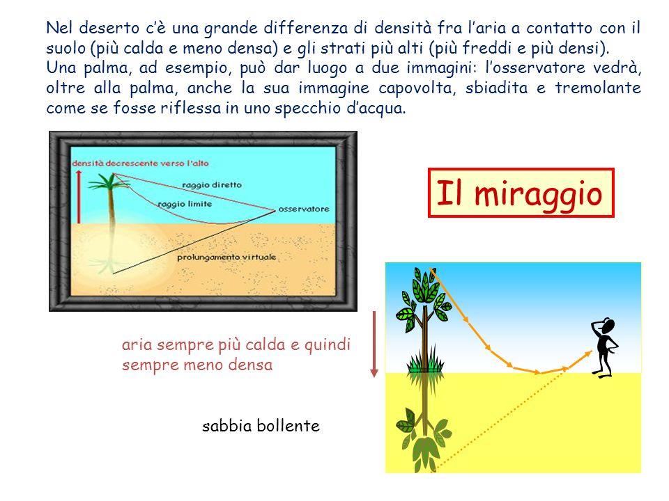 aria sempre più calda e quindi sempre meno densa sabbia bollente Il miraggio Nel deserto cè una grande differenza di densità fra laria a contatto con il suolo (più calda e meno densa) e gli strati più alti (più freddi e più densi).