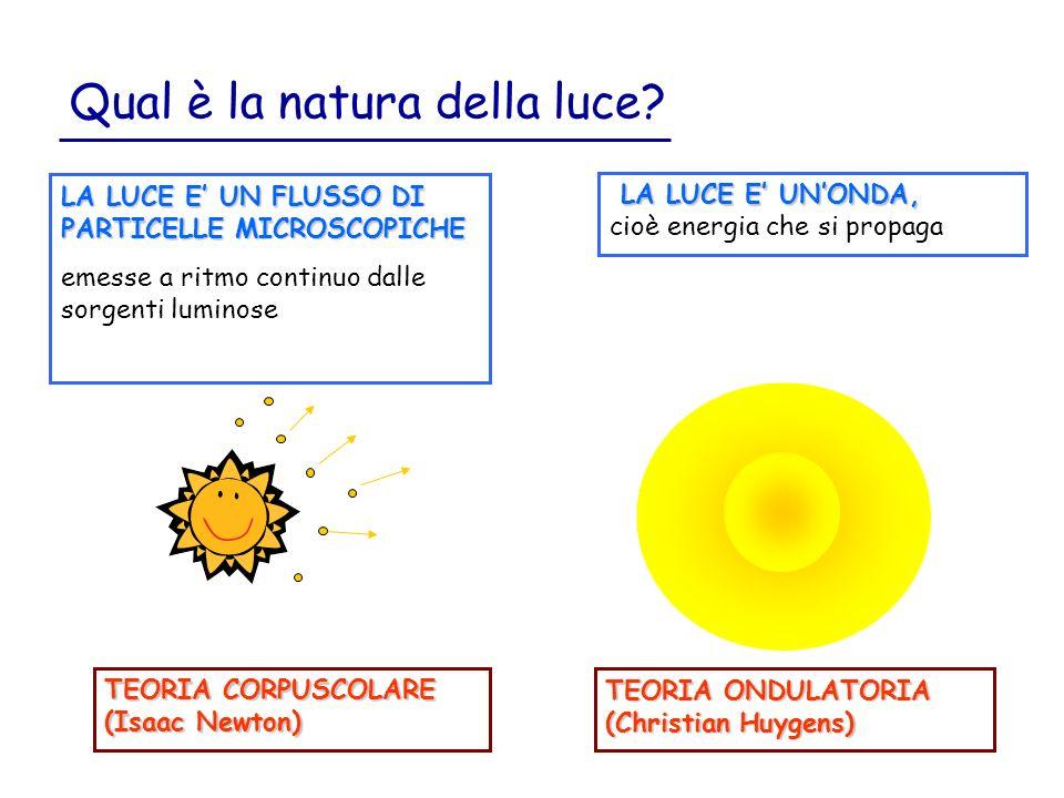 Qual è la natura della luce.