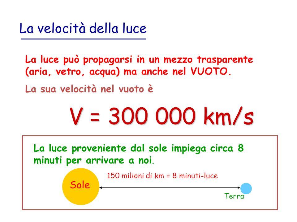 La velocità della luce V = 300 000 km/s La luce proveniente dal sole impiega circa 8 minuti per arrivare a noi.