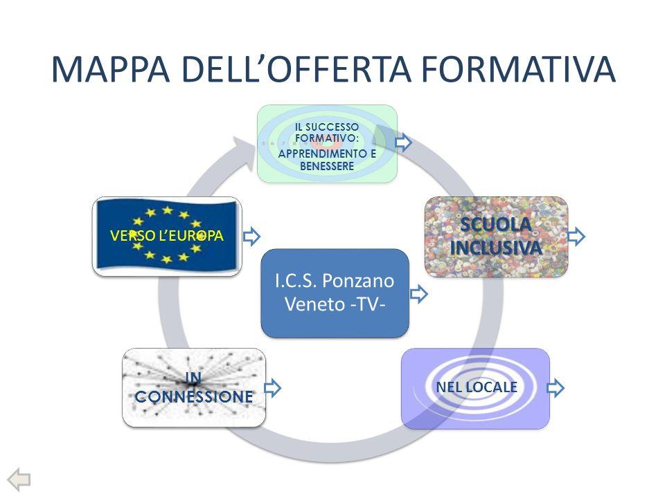MAPPA DELLOFFERTA FORMATIVA IL SUCCESSO FORMATIVO: APPRENDIMENTO E BENESSERE I.C.S. Ponzano Veneto -TV- NEL LOCALE VERSO LEUROPA IN CONNESSIONE SCUOLA