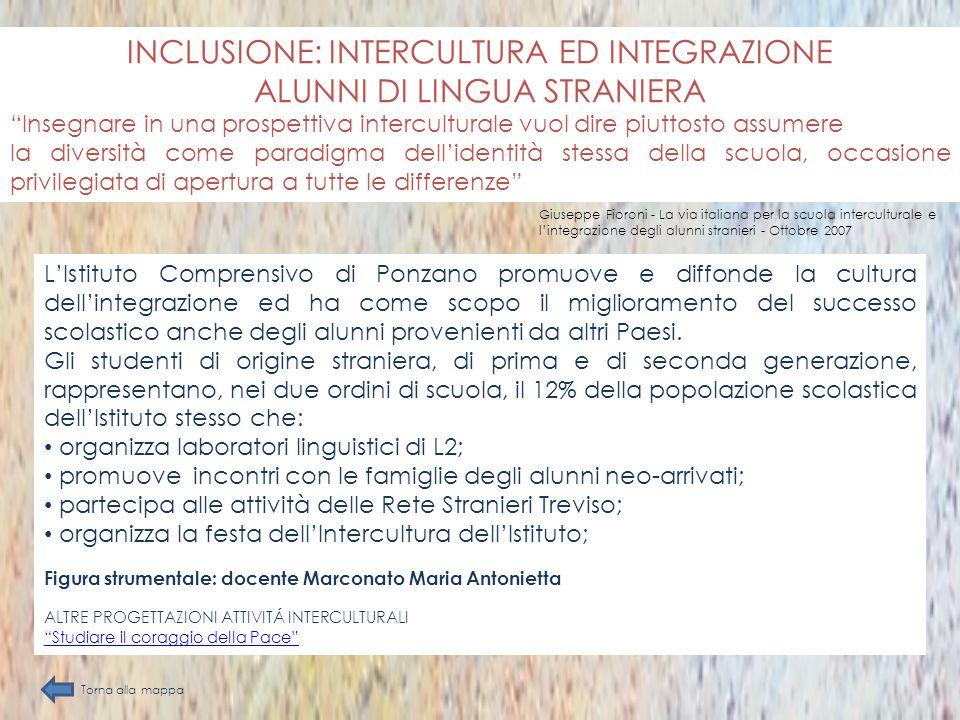 INCLUSIONE: INTERCULTURA ED INTEGRAZIONE ALUNNI DI LINGUA STRANIERA Insegnare in una prospettiva interculturale vuol dire piuttosto assumere la divers