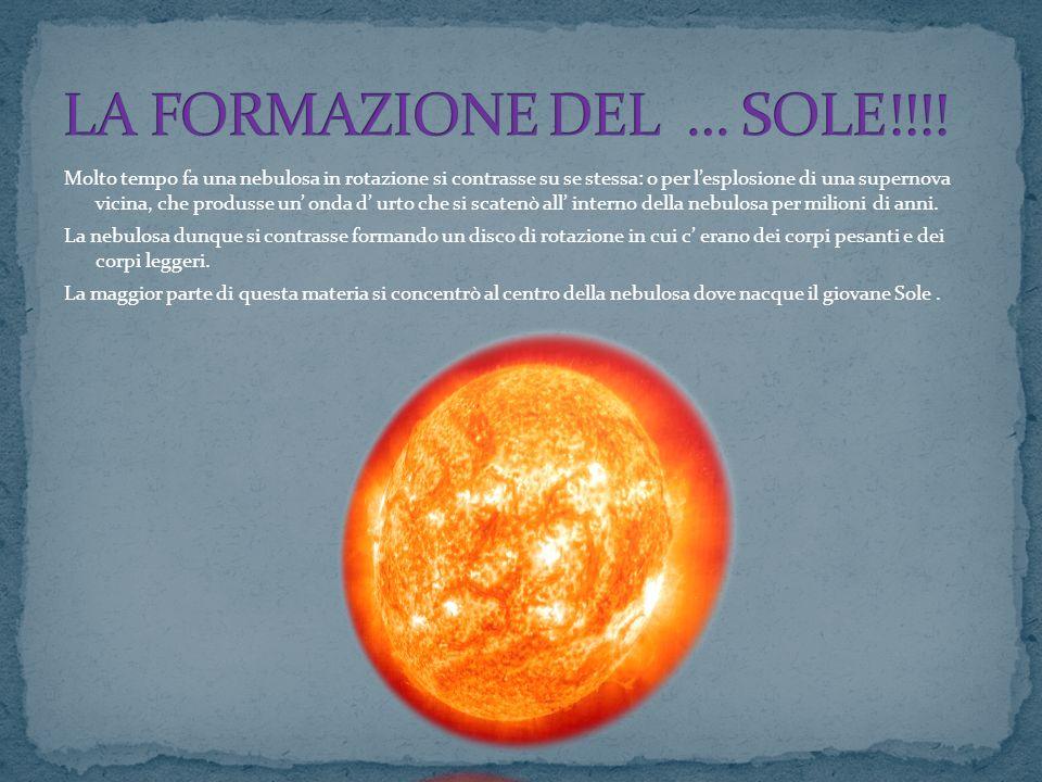 Le polveri e i gas che non sono serviti per la formazione del Sole hanno continuato a ruotare disponendosi in modo che i corpi pesanti stessero più vicino al Sole di quelli leggeri, che si sistemarono in periferia.