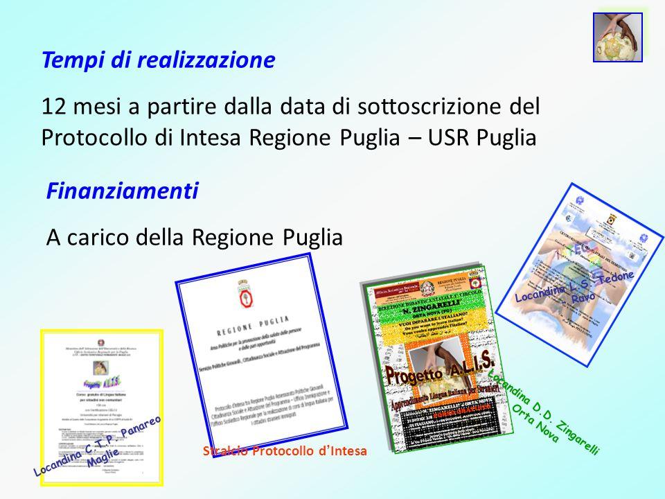 Tempi di realizzazione 12 mesi a partire dalla data di sottoscrizione del Protocollo di Intesa Regione Puglia – USR Puglia Finanziamenti A carico dell