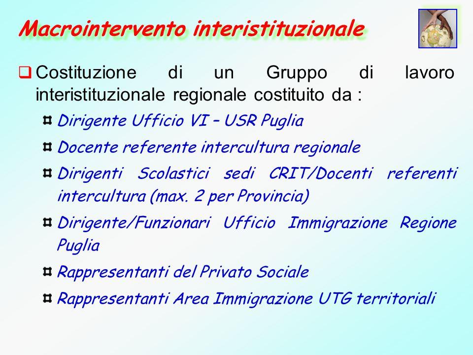 Costituzione di un Gruppo di lavoro interistituzionale regionale costituito da : Dirigente Ufficio VI – USR Puglia Docente referente intercultura regi