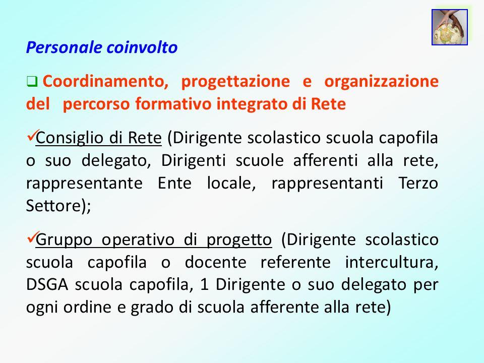 Personale coinvolto Coordinamento, progettazione e organizzazione del percorso formativo integrato di Rete Consiglio di Rete (Dirigente scolastico scu