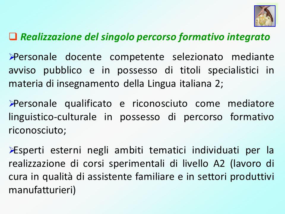 Realizzazione del singolo percorso formativo integrato Personale docente competente selezionato mediante avviso pubblico e in possesso di titoli speci