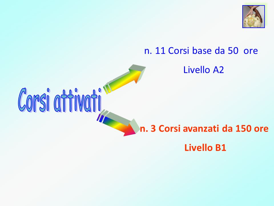 n. 11 Corsi base da 50 ore Livello A2 n. 3 Corsi avanzati da 150 ore Livello B1