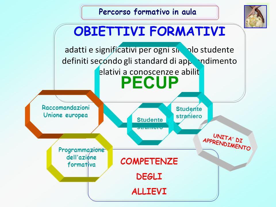 OBIETTIVI FORMATIVI adatti e significativi per ogni singolo studente definiti secondo gli standard di apprendimento relativi a conoscenze e abilità CO