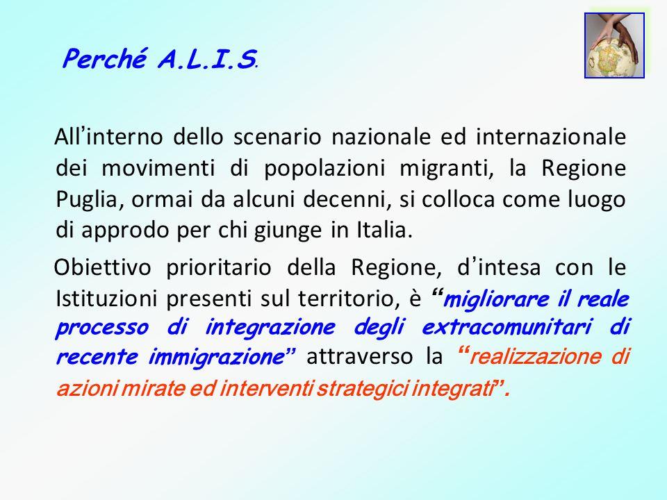 All interno dello scenario nazionale ed internazionale dei movimenti di popolazioni migranti, la Regione Puglia, ormai da alcuni decenni, si colloca come luogo di approdo per chi giunge in Italia.
