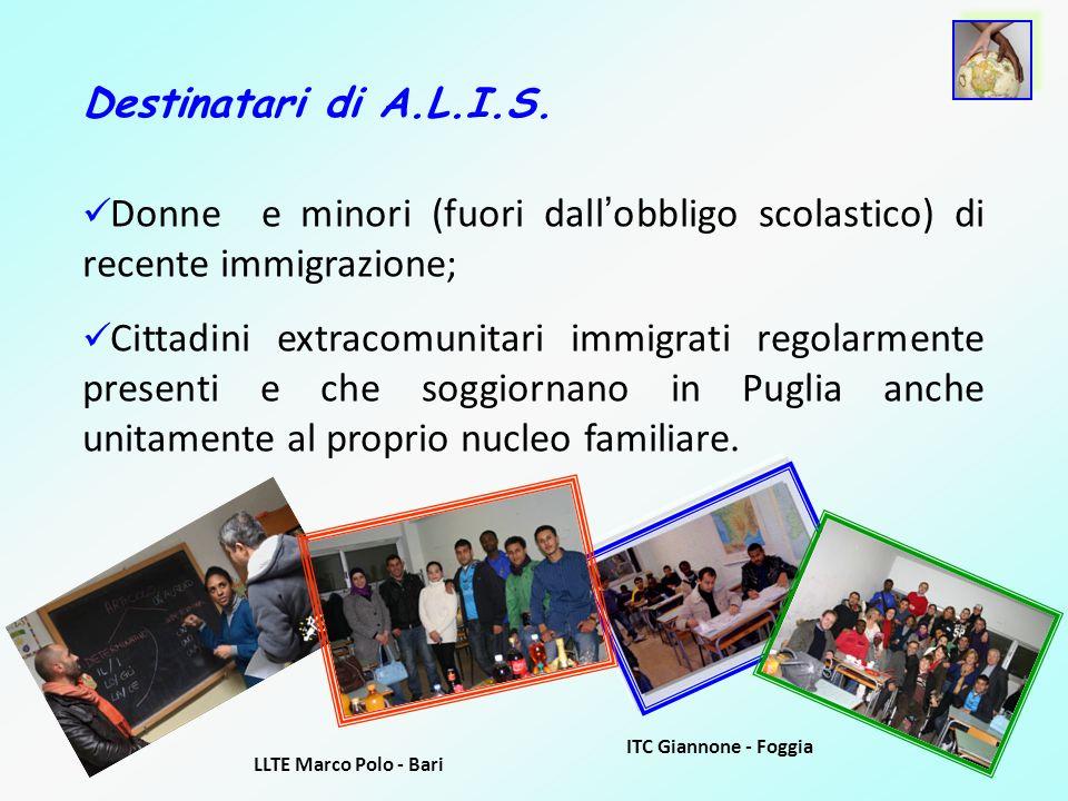 Destinatari di A.L.I.S. Donne e minori (fuori dall obbligo scolastico) di recente immigrazione; Cittadini extracomunitari immigrati regolarmente prese