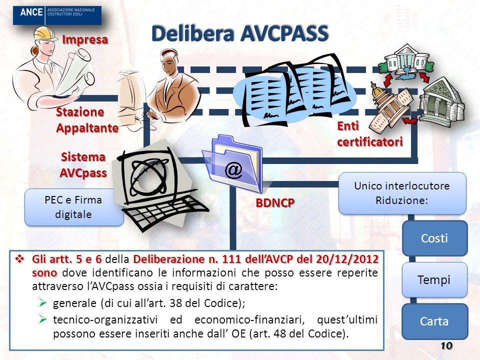 PEC e Firma digitale 10 Unico interlocutore Riduzione: Unico interlocutore Riduzione: Costi Impresa Stazione Appaltante Sistema AVCpass Enti certifica