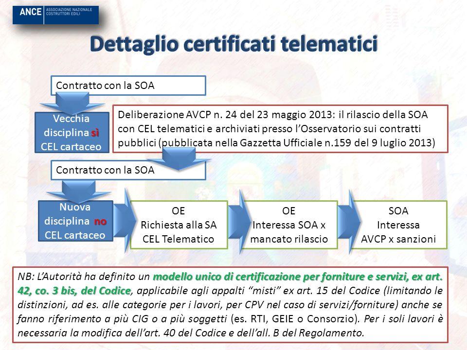 OE Richiesta alla SA CEL Telematico no Nuova disciplina no CEL cartaceo 16 Deliberazione AVCP n. 24 del 23 maggio 2013: il rilascio della SOA con CEL