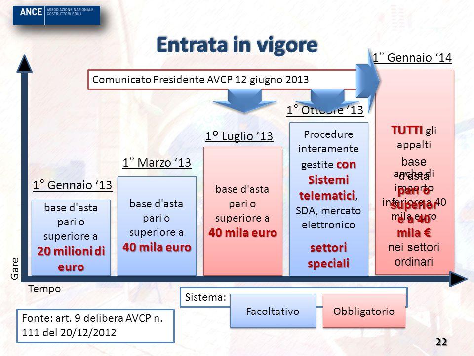 Sistema: 1° Luglio 13 22 20 milioni di euro base d'asta pari o superiore a 20 milioni di euro 40 mila euro base d'asta pari o superiore a 40 mila euro