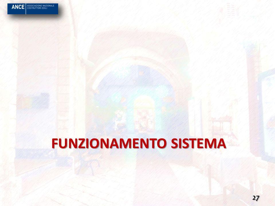 FUNZIONAMENTO SISTEMA 27