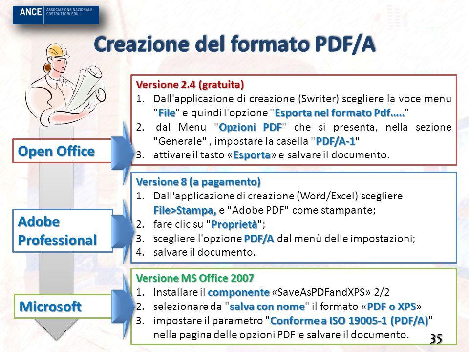 Versione MS Office 2007 componente 1.Installare il componente «SaveAsPDFandXPS» 2/2 salva con nomePDF o XPS 2.selezionare da