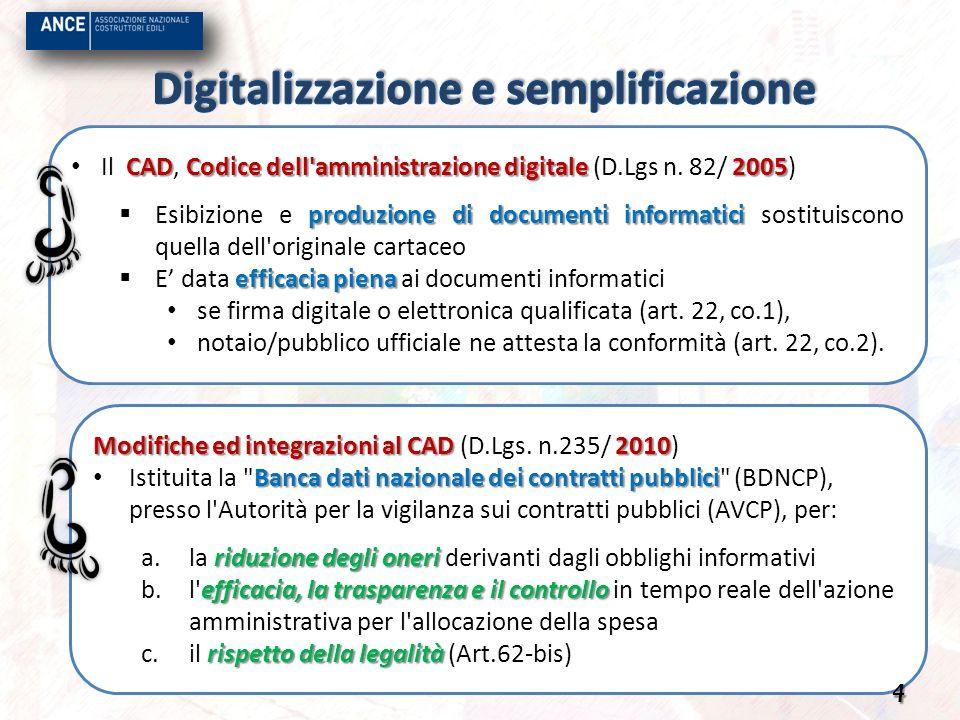 Modifiche ed integrazioni al CAD 2010 Modifiche ed integrazioni al CAD (D.Lgs. n.235/ 2010) Banca dati nazionale dei contratti pubblici Istituita la