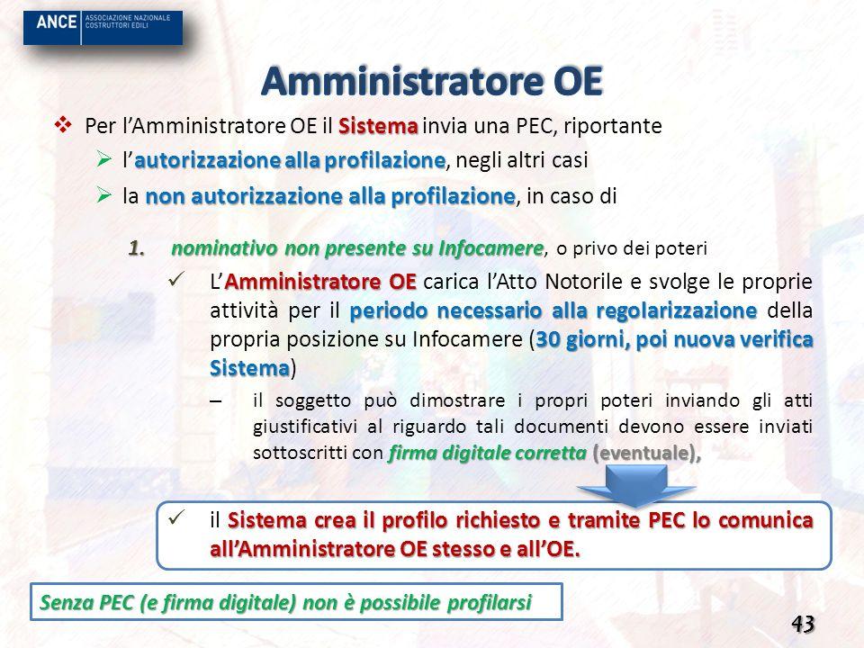 Sistema Per lAmministratore OE il Sistema invia una PEC, riportante autorizzazione alla profilazione lautorizzazione alla profilazione, negli altri ca