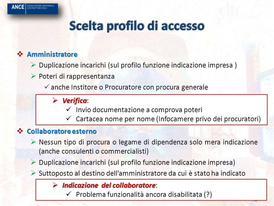 Amministratore Amministratore Duplicazione incarichi (sul profilo funzione indicazione impresa ) Poteri di rappresentanza anche Institore o Procurator