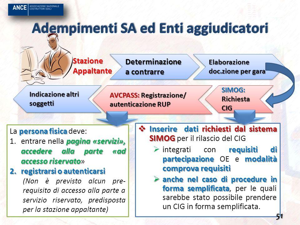 Inserire datirichiesti dal sistema SIMOG Inserire dati richiesti dal sistema SIMOG per il rilascio del CIG requisiti di partecipazione modalità compro