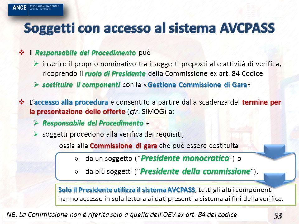 NB: La Commissione non è riferita solo a quella dellOEV ex art. 84 del codice Responsabile del Procedimento Il Responsabile del Procedimento può ruolo