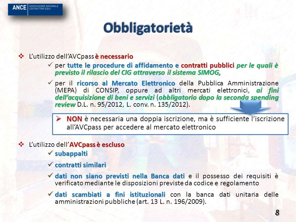 è necessario Lutilizzo dellAVCpass è necessario tutte le procedure di affidamento e contratti pubblici per le quali è previsto il rilascio del CIG att