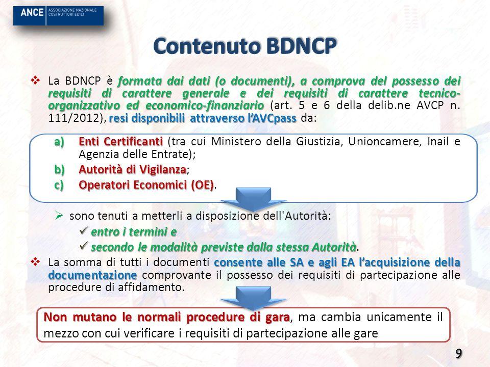 PEC e Firma digitale 10 Unico interlocutore Riduzione: Unico interlocutore Riduzione: Costi Impresa Stazione Appaltante Sistema AVCpass Enti certificatori Tempi BDNCP Gli artt.