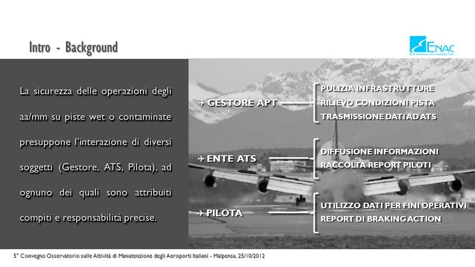 5° Convegno Osservatorio sulle Attività di Manutenzione degli Aeroporti Italiani - Malpensa, 25/10/2012 Intro - Background GESTORE APT GESTORE APT PULIZIA INFRASTRUTTURE RILIEVO CONDIZIONI PISTA TRASMISSIONE DATI AD ATS DIFFUSIONE INFORMAZIONI RACCOLTA REPORT PILOTI UTILIZZO DATI PER FINI OPERATIVI REPORT DI BRAKING ACTION ENTE ATS ENTE ATS PILOTA PILOTA