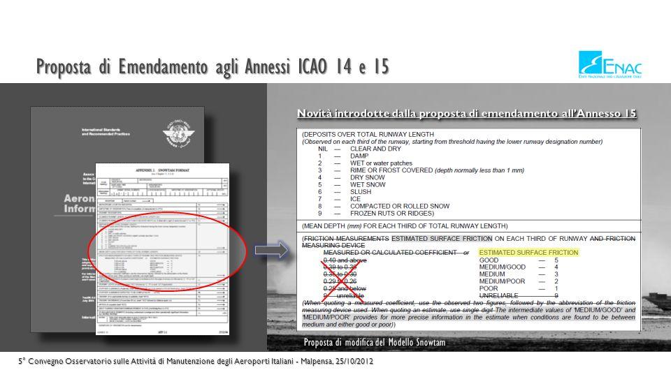 Applicazione sperimentale della Matrice TALPA - ARC 5° Convegno Osservatorio sulle Attività di Manutenzione degli Aeroporti Italiani - Malpensa, 25/10/2012