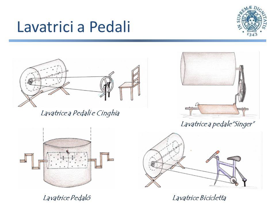 Lavatrici a Pedali Lavatrice Bicicletta Lavatrice a Pedali e Cinghia Lavatrice a pedaleSinger Lavatrice Pedaló