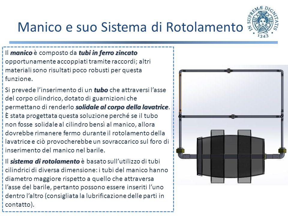 Manico e suo Sistema di Rotolamento manicotubi in ferro zincato Il manico è composto da tubi in ferro zincato opportunamente accoppiati tramite raccordi; altri materiali sono risultati poco robusti per questa funzione.