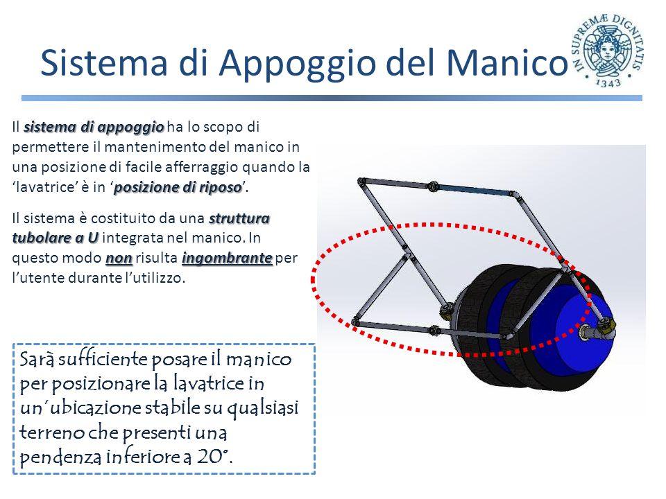 Sistema di Appoggio del Manico sistema di appoggio posizione di riposo Il sistema di appoggio ha lo scopo di permettere il mantenimento del manico in una posizione di facile afferraggio quando la lavatrice è in posizione di riposo.