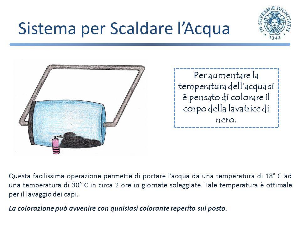 Sistema per Scaldare lAcqua Questa facilissima operazione permette di portare lacqua da una temperatura di 18° C ad una temperatura di 30° C in circa 2 ore in giornate soleggiate.