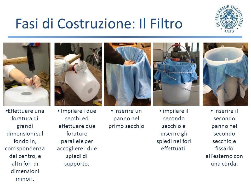 Fasi di Costruzione: Il Filtro Inserire il secondo panno nel secondo secchio e fissarlo allesterno con una corda.