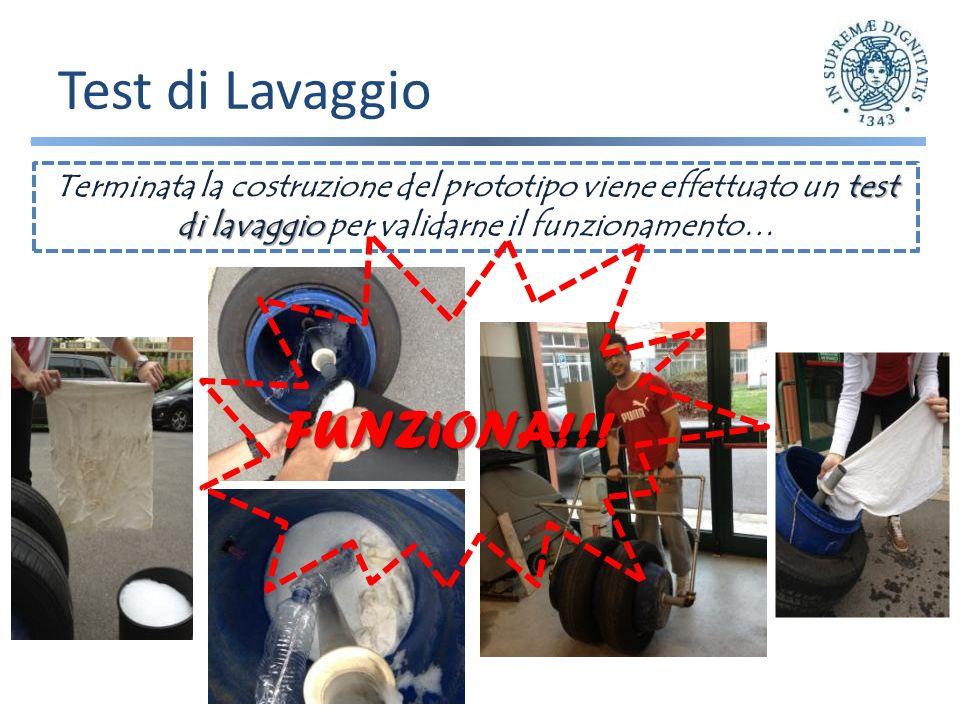 Test di Lavaggio test di lavaggio Terminata la costruzione del prototipo viene effettuato un test di lavaggio per validarne il funzionamento… FUNZiONA!!!