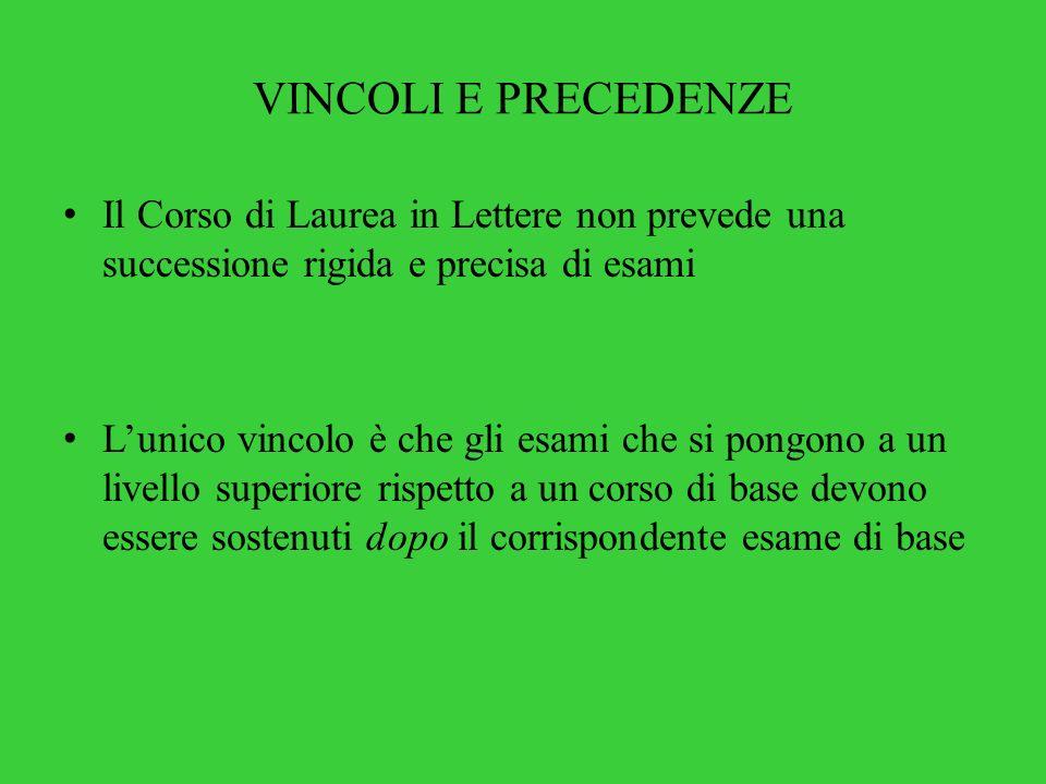 VINCOLI E PRECEDENZE Il Corso di Laurea in Lettere non prevede una successione rigida e precisa di esami Lunico vincolo è che gli esami che si pongono