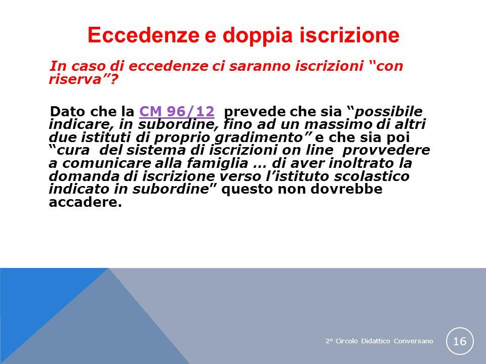 2° Circolo Didattico Conversano 16 Eccedenze e doppia iscrizione In caso di eccedenze ci saranno iscrizioni con riserva? Dato che la CM 96/12 prevede