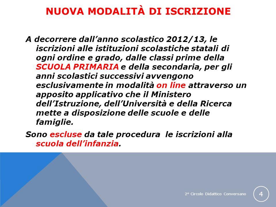2° Circolo Didattico Conversano 4 NUOVA MODALITÀ DI ISCRIZIONE A decorrere dallanno scolastico 2012/13, le iscrizioni alle istituzioni scolastiche sta