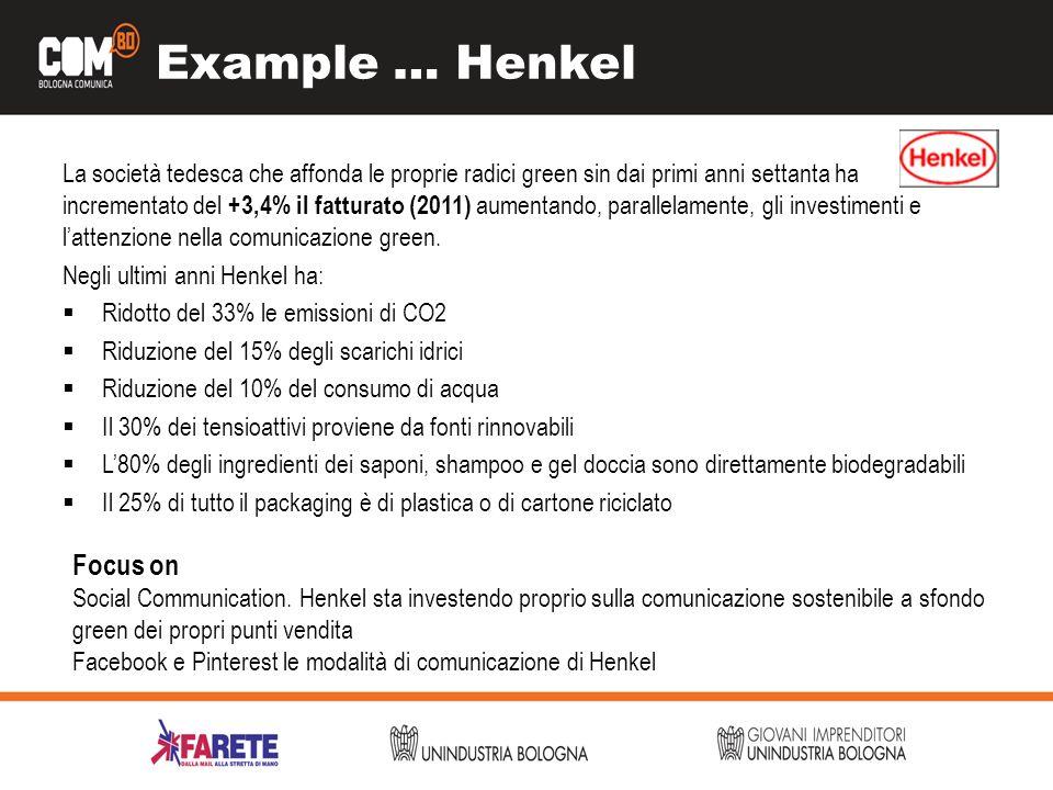 Example … Henkel La società tedesca che affonda le proprie radici green sin dai primi anni settanta ha incrementato del +3,4% il fatturato (2011) aumentando, parallelamente, gli investimenti e lattenzione nella comunicazione green.