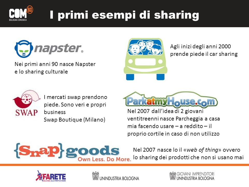 I primi esempi di sharing Nei primi anni 90 nasce Napster e lo sharing culturale Agli inizi degli anni 2000 prende piede il car sharing I mercati swap prendono piede.