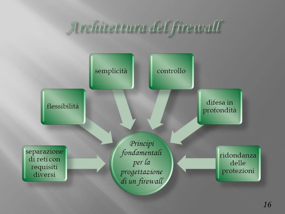 Principi fondamentali per la progettazione di un firewall separazione di reti con requisiti diversi flessibilitàsemplicitàcontrollo difesa in profondità ridondanza delle protezioni 16