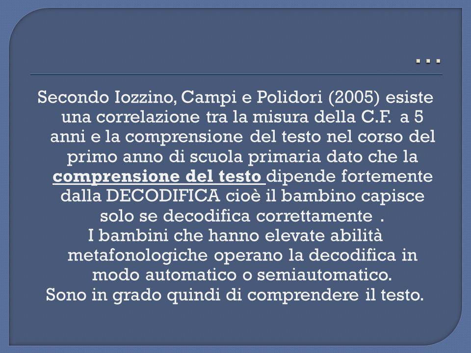 Secondo Iozzino, Campi e Polidori (2005) esiste una correlazione tra la misura della C.F. a 5 anni e la comprensione del testo nel corso del primo ann